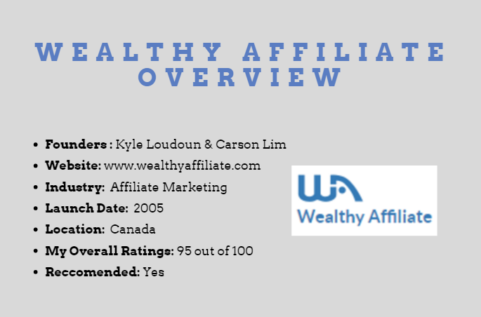 Wealthy Affilaite Review Overview