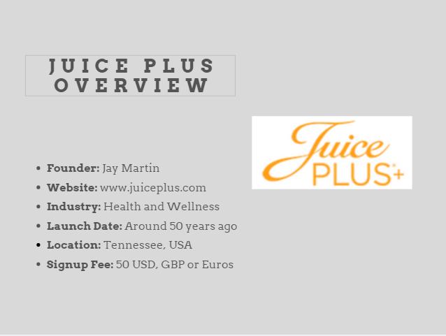 Juice Plus Reviews